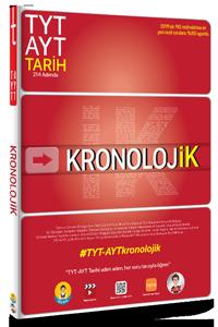 TYT-AYT  KronolojİK